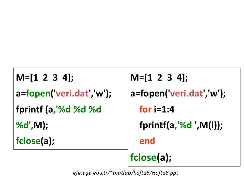 fclose(a); M=[1 2 3 4]; a=fopen( veri.dat , w );